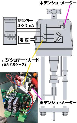 ポテンショメーター・ポジショナーカード.jpg