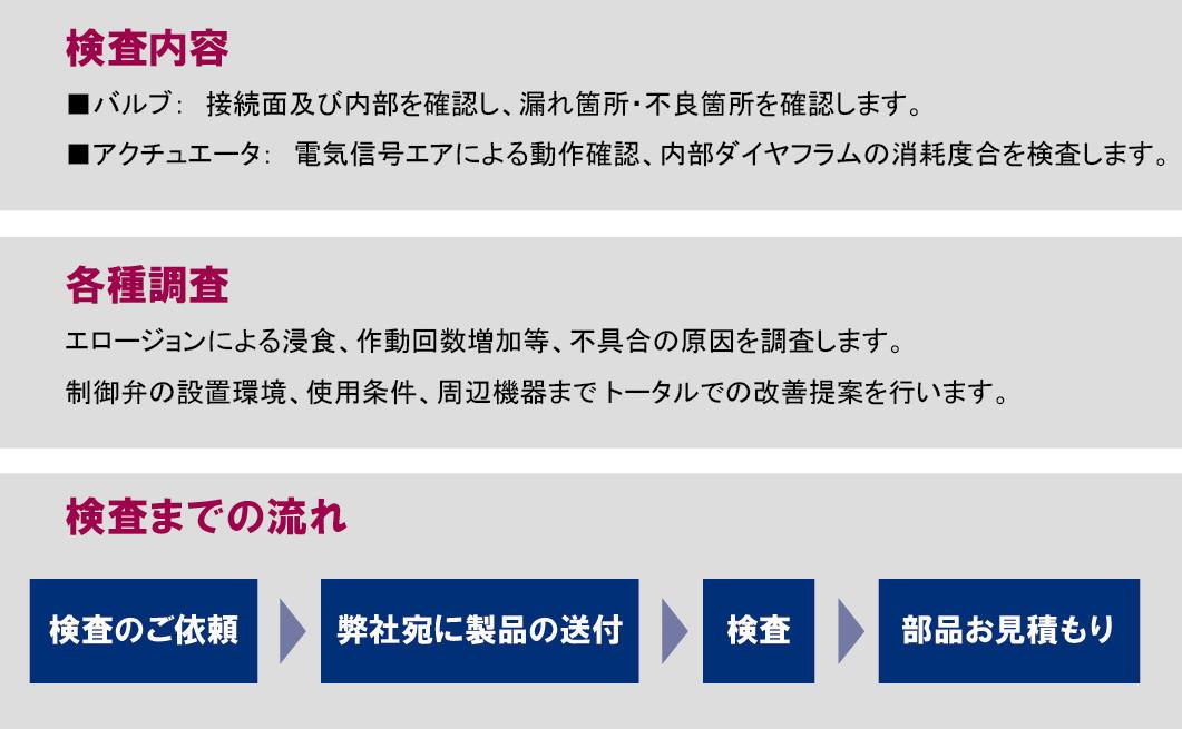 制御弁検査・オーバーホール3.jpg