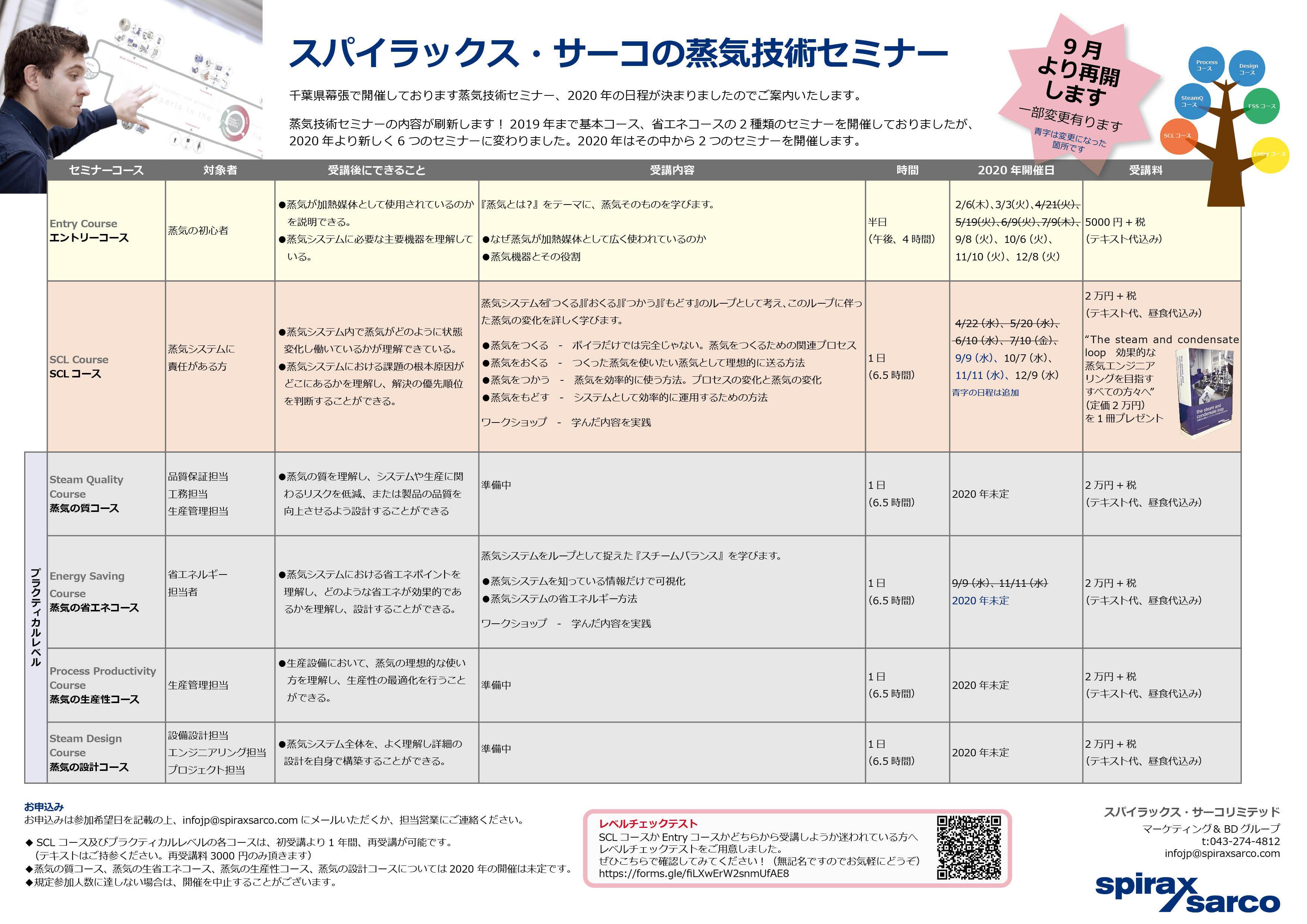 https://spiraxsarco.co.jp/blog/mt/blog/c6607b823b02c5c7ac937b155d40a754c51fa65d.jpg
