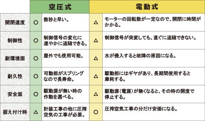 制御のお話しEL-2.jpg